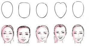 exemple de forme de visage